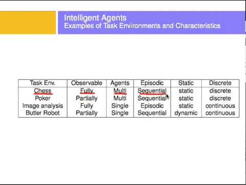 intelligent Agents Intro