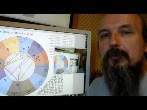 Аспекты Урана в соляре -