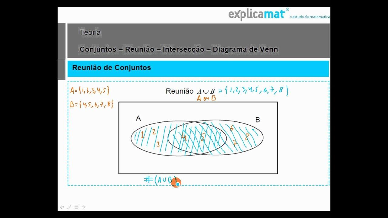 Reunio interseo de conjuntos diagrama de venn matemtica 9 reunio interseo de conjuntos diagrama de venn matemtica 9 ano youtube ccuart Image collections
