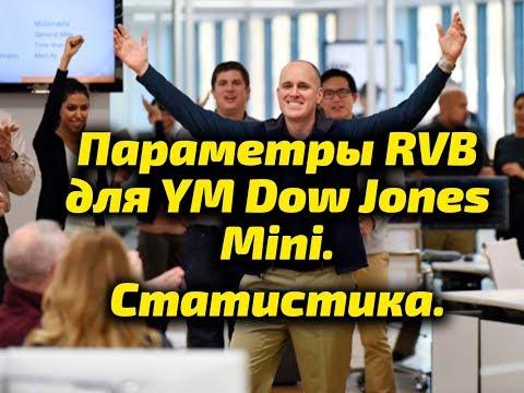 # Трейдинг. Статитстика сделок. YM Dow Jones Mini. Параметры для RVB.