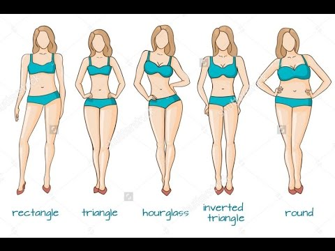 Top 10 Realistic Female Body Types - YouTube
