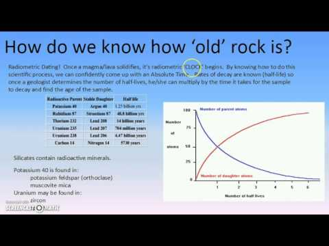 dating of rocks and geologic events exercise 13