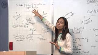 Primary Market Class XII Bussiness Studies by Dr  Heena Rana