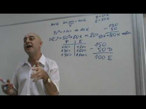 Financial Management - Lecture 12