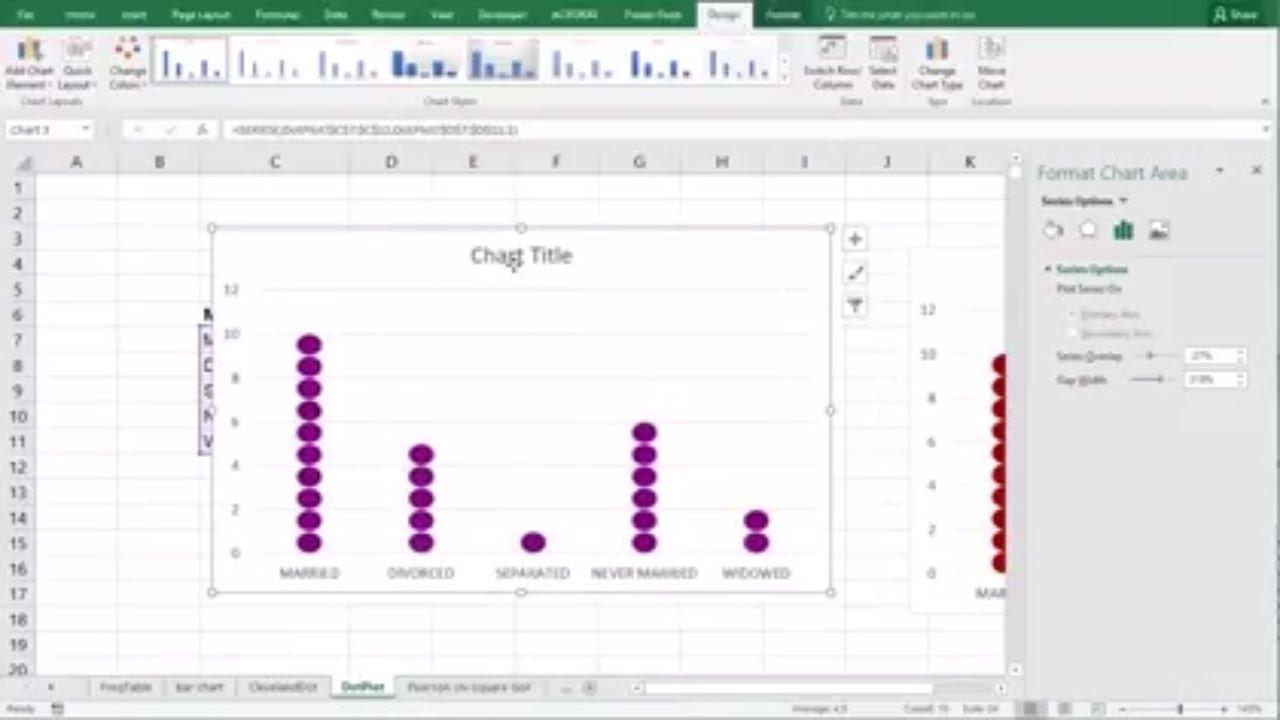 Excel dot plot for discrete data also youtube rh
