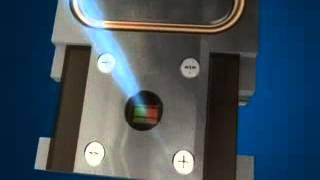 Sikora AG Kablo