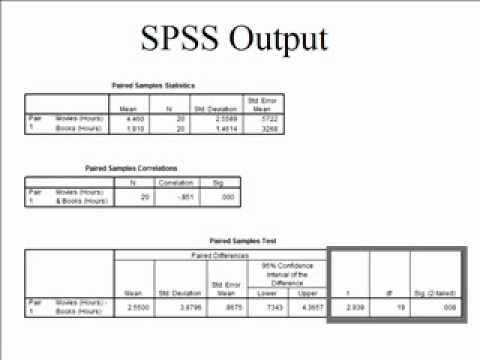 Paired Samples T Test Using SPSS & Writing Up Your Results YouTube