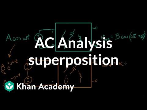 AC analysis superposition
