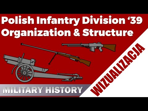 [Polish Army] Infantry Division 1939 Organization & Structure #WIZUALIZACJA