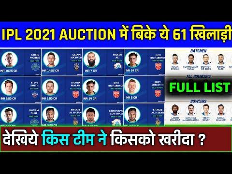 The 2021 IPL Auction   Vivo IPL Players Auction List