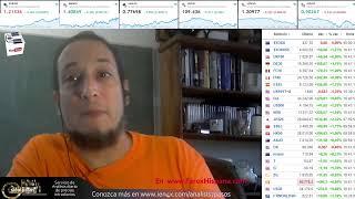 Punto Nueve - Noticias Forex del 14 de Mayo del 2021