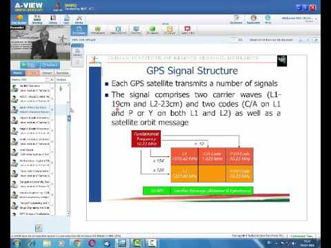 19 Feb 2016 GPS Concepts Mobile Mapping Application Urban Utility mapping Shr BD Bharath