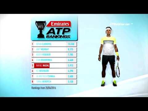 Emirates ATP Rankings 25 April 2016