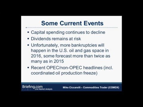 The Briefing Trader Distressed Energy Playbook - Presented by SCALP and COMDX