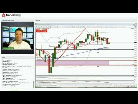 Forex Trading Strategy Session:  The 80/20 Rule Explained: How To Hunt Stops