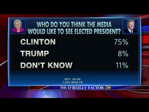 New poll shows Americans think media wants Clinton victory