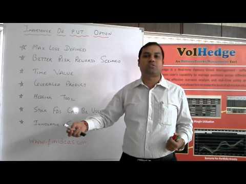 Options Strategy – Importance of Put Option – Hindi