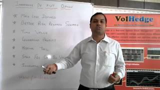 Options Strategy - Importance of Put Option - Hindi