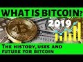 WHAT IS BITCOIN? - The history, uses and future for Bitcoin and cryptocurrency.