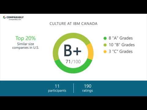 Working At IBM Canada - May 2018