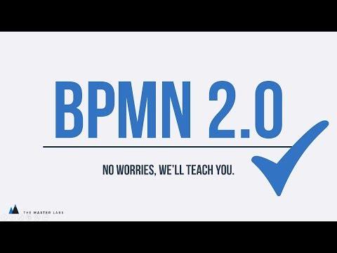 BPMN 2.0 | A simple, 5-minute introduction
