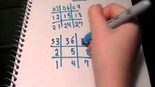6 Times Table Trick