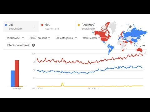 Google Search Trends Tutorial