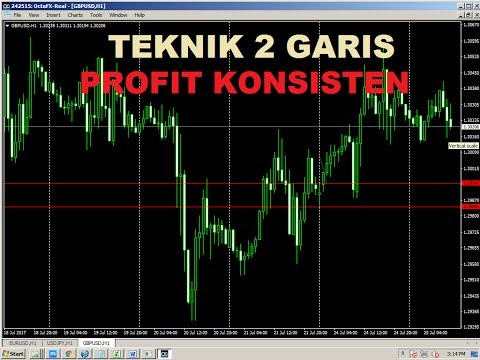 TEKNIK 2 GARIS  SIMPLE PROFITABLE  by Benny Ginting