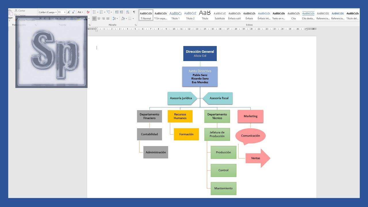 Word crear un organigrama en word y personalizarlo for Como disenar un restaurante