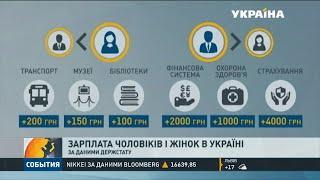 Жінок в Україні обділяють зарплатами
