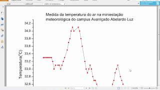 Construção de gráficos simples usando o software Origin