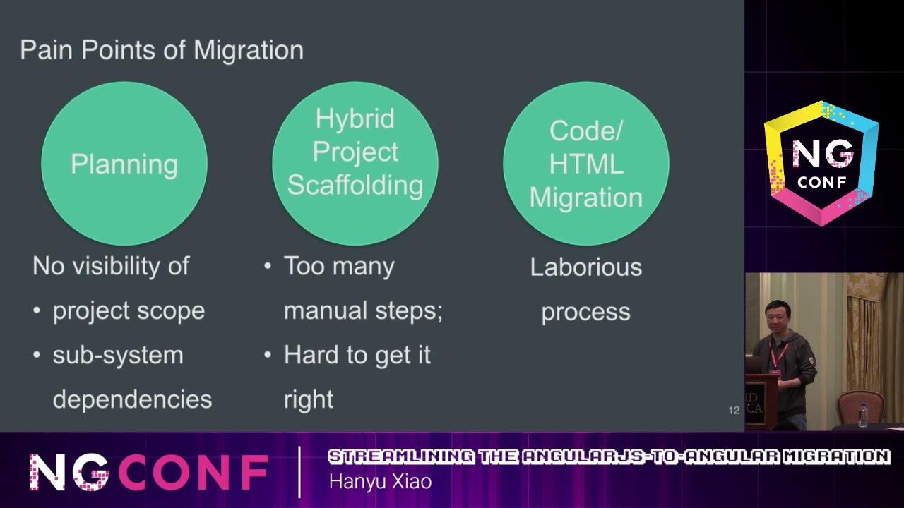Streamlining the AngularJS to Angular migration - Hanyu Xiao