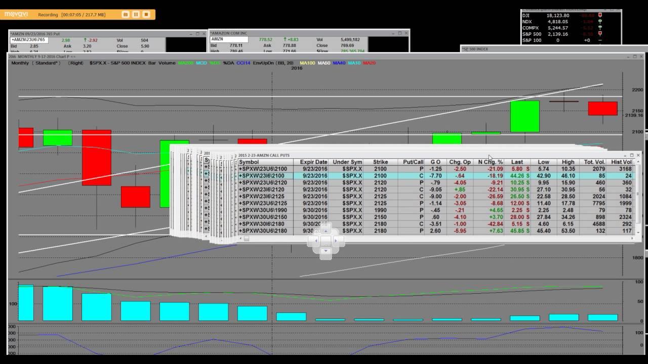 9 17 16 sp 500 index options million dollar club options youtube biocorpaavc Gallery