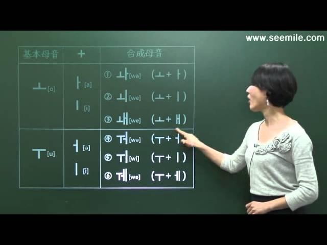 [SEEMILE I, 韓国語 文字と発音編] 3.合成母音を覚えよう! (이중모음 익히기)