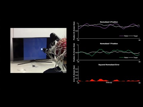 This New Mind-Controlled Robot Arm Works Without a Brain Implant