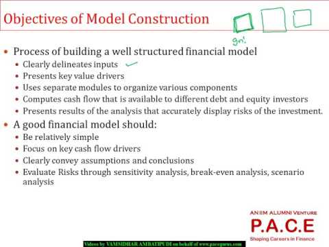 Introduction to Infrastructure Financial Modeling