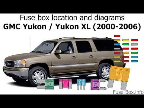 Fuse box location and diagrams GMC Yukon (2000-2006) - YouTube