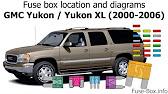 fuse box location and diagrams: gmc yukon (2000-2006) - youtube  youtube