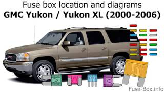 Fuse Box Location And Diagrams Gmc Yukon 2000 2006 Youtube