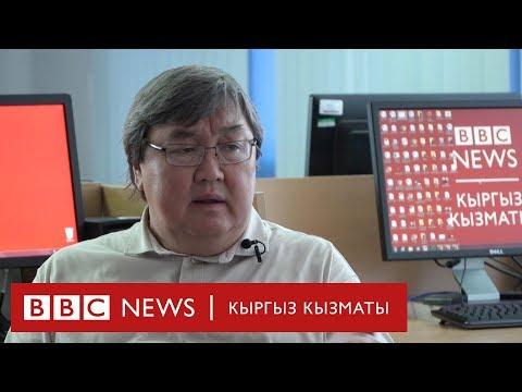 З.Курманов: Сырткы күчтөр