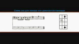 Видео урок: бас-гитара для чайников - СКА