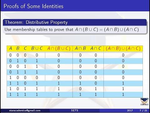 Discrete Math: Sets Part 2.4