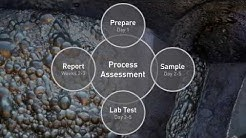 Outotec Flotation Process Assessment Video