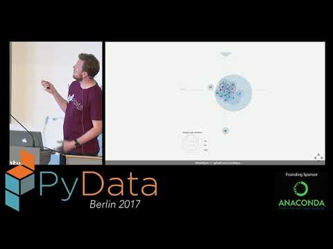 Matti Lyra - Evaluating Topic Models