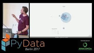 Matti Lyra - Evaluating Topic Models