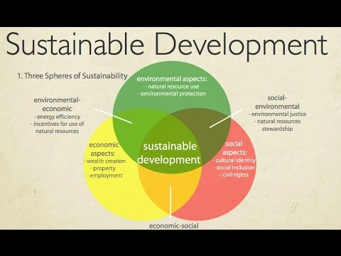 Sustainable Development - An Introduction to Two Theories