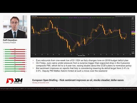 Forex News: 26/11/2018 - Risk sentiment improves as oil, stocks steadier; dollar eases