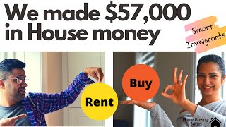 Still RENTING in Canada?  You can SAVE $50,000 and BUY your House within your Budget  | Rent Vs Buy