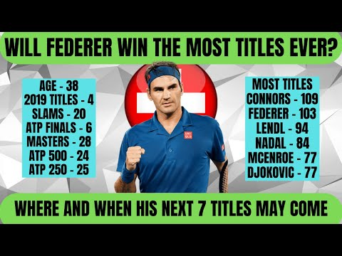 Will Roger Federer Win The Most Titles Ever? Where Can He Win His Next 7 Titles?