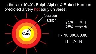 Astronomy: The Big Bang (3 of 30) The Hot Early Universe
